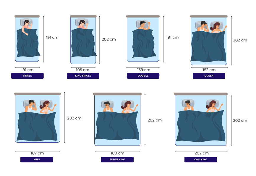 Bed Sizes Slumberzone Nz, What Size Is A Double Bed Nz